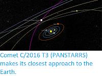 https://sciencythoughts.blogspot.com/2018/01/comet-c2016-t3-panstarrs-makes-its.html
