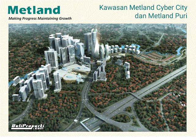perumahan metland cyber city