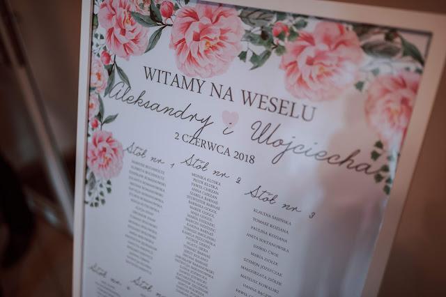 kogo zaprosić na ślub, tworzenie listy gości