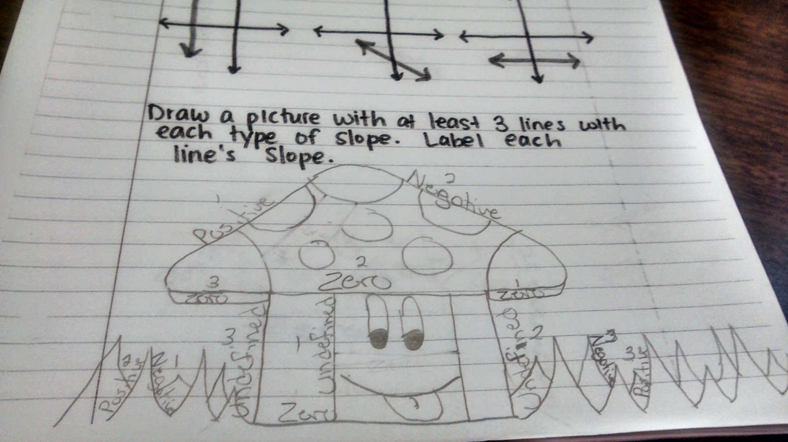 Math love wwsds what would slope dude say now getting around to uploading pictures and sharing them as you scroll through my students creations you will realize that some of them put much falaconquin