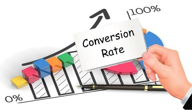 close sales conversion rate optimization