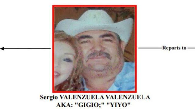 """""""Don Gigio"""" un capo de la vieja escuela y lugarteniente de El Mayo Zambada le declara la guerra a Los Chapitos"""