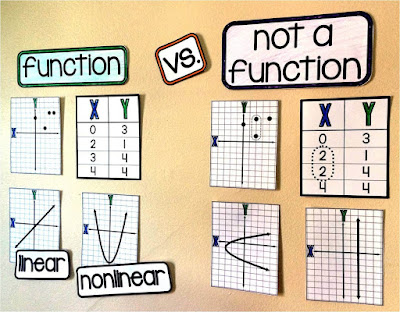 Function vs. not a function on an 8th grade math word wall