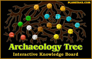 Archaeology Topics Tree