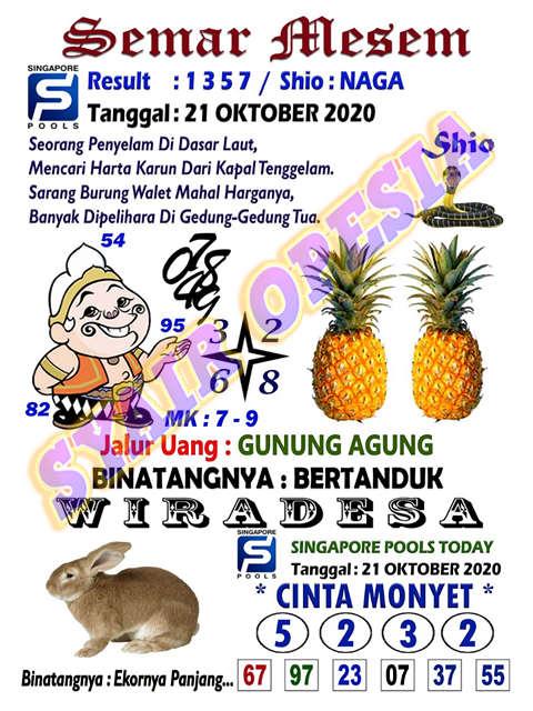 Kode syair Singapore Rabu 21 Oktober 2020 3