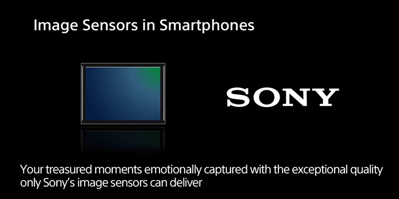 The new Sony IMX686 sensor