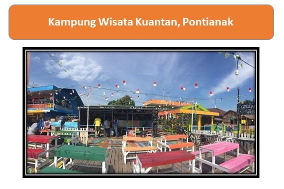 Kampung Wisata Kuantan, Pontianak