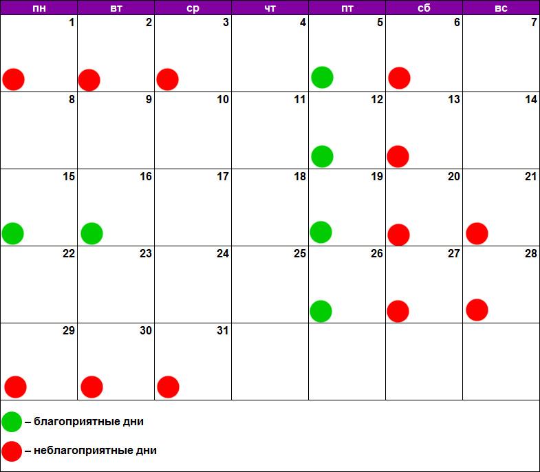 Лунный календарь маникюра и педикюра июль 2019