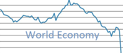COVID-19 Impact on World Economy - representative graph