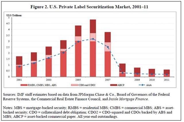 the macroeconomics of shadow banking 2016