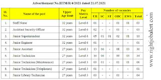IIT Staff Nurse Vacancies- Apply before 23rd August