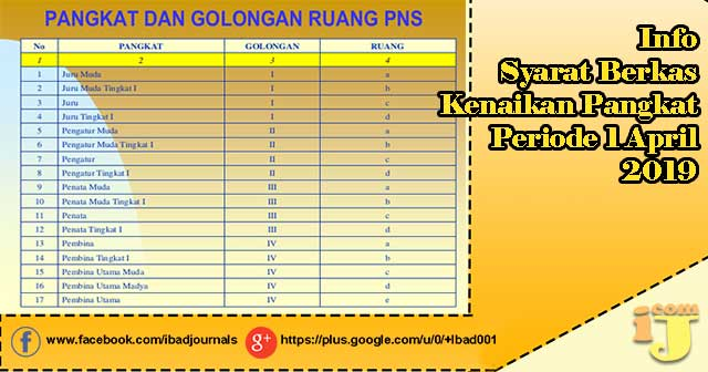 Info Syarat Berkas Kenaikan Pangkat Periode  Info Syarat Berkas Kenaikan Pangkat Periode 1 April 2019