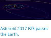 http://sciencythoughts.blogspot.co.uk/2018/04/asteroid-2017-fz3-passes-earth.html