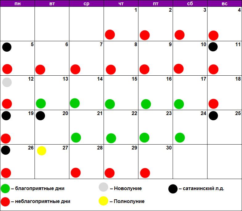 Лунный календарь для стрижки апрель 2021