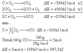 Soal SMA : Soal Kimia dan Jawaban
