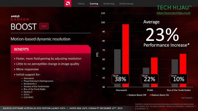 Tech Hijau™ — AMD Radeon Software Adrenalin 2020 Edition - Radeon Boost (2)