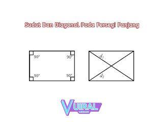 Gambar Bentuk Persegi Panjang Dengan Letak Sudut Dan Diagonal