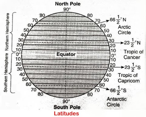 Latitudes of Earth - 181 latitudes including the equator - Geography