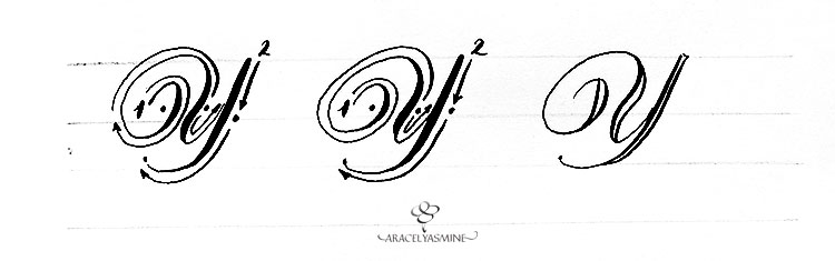 caligrafia copperplate como escribir letra y abecedario