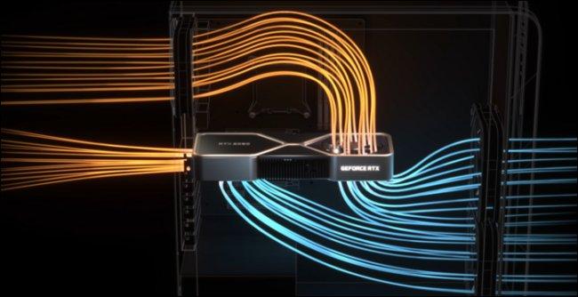 تؤدي المروحة الصاعدة في وحدة معالجة الرسومات إلى تدفق هواء أفضل للحالة
