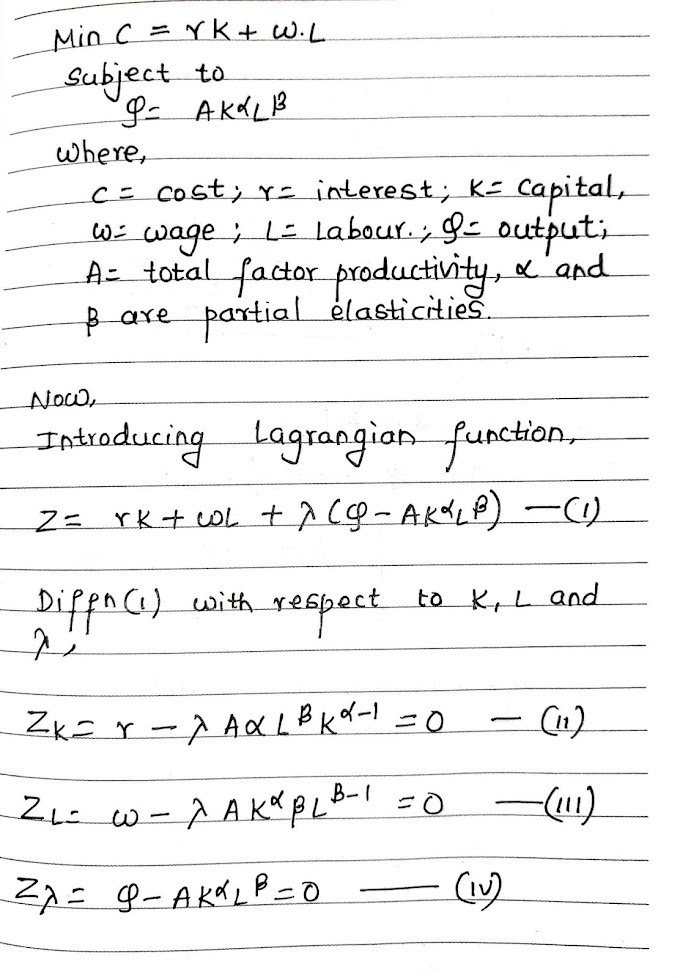 Cost minimization level of Capital and Labour
