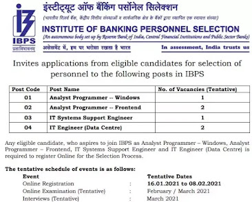 Institute Of Banking Personnal Selection Recruitment 2021