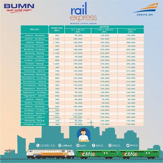 Tarif Rail Express
