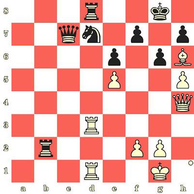 Les Blancs jouent et matent en 4 coups - Sipke Ernst vs Simon Elgersma, Groningue, 2019