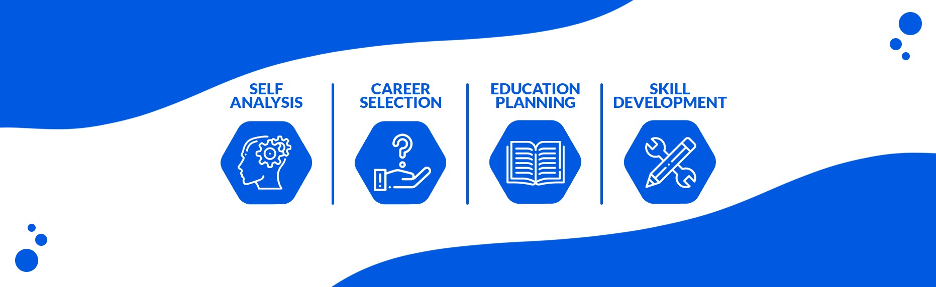 Infigon Futures -  platforms for students to help them plan their career ahead