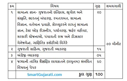 Laboratory Assistant Syllabus in Gujarati