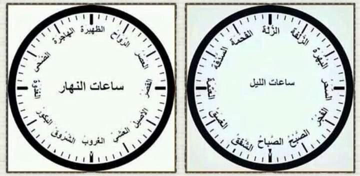 Inilah Penunjuk Waktu dalam Bahasa Arab