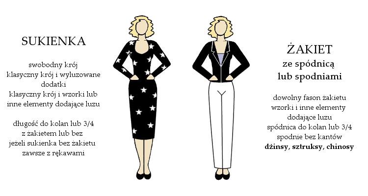 Agnieszka Sajdak-Nowicka smart casual sukienka spódnica spodnie żakiet