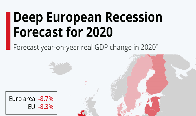Deep European Recession Forecast for 2020 #infographic