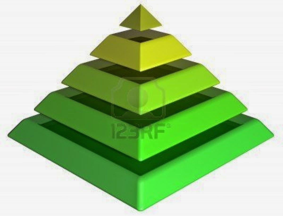 Acercate Comparte Fluye: Invirtiendo La Piramide