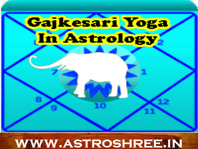 how gajkesari yoga form in kundli