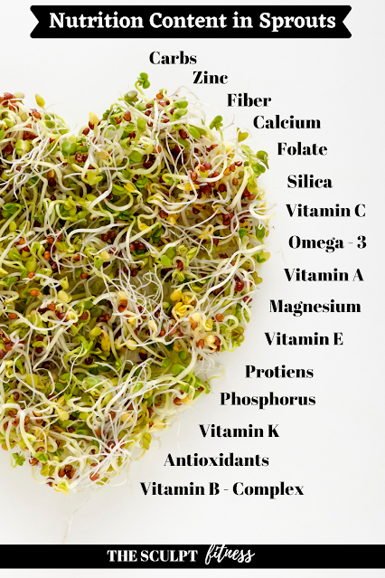 BENEFITS OF EATING SPROUTS