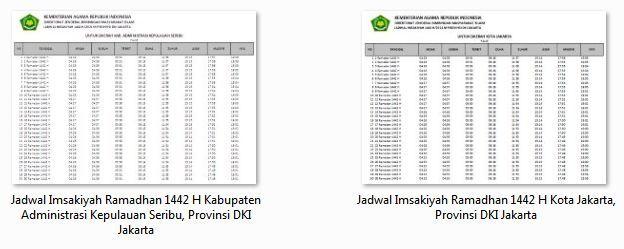 Kumpulan Jadwal Imsakiyah Ramadhan 1442 H Kabupaten/Kota Jakarta di Provinsi DKI Jakarta