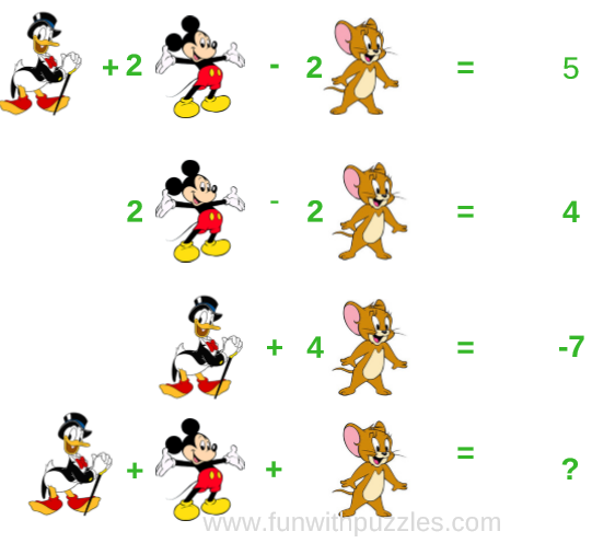 Math Picture Puzzle Cartoons