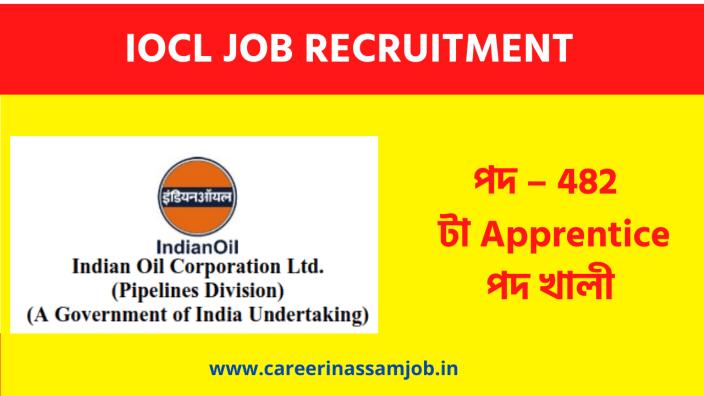 Career In Assam Job | Job In Assam New