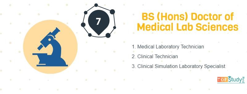 Top 10 Fields Other Than MBBS and BDS (With Scope in