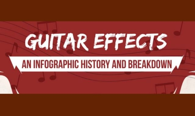 Guitars and their Effects throughout History