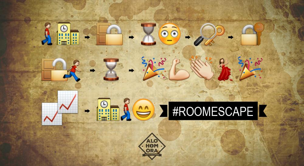 Jeroglífico emojis Room Escape