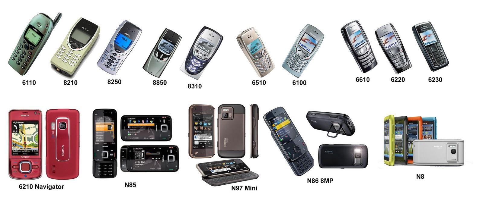 Все модели телефонов нокиа с картинками
