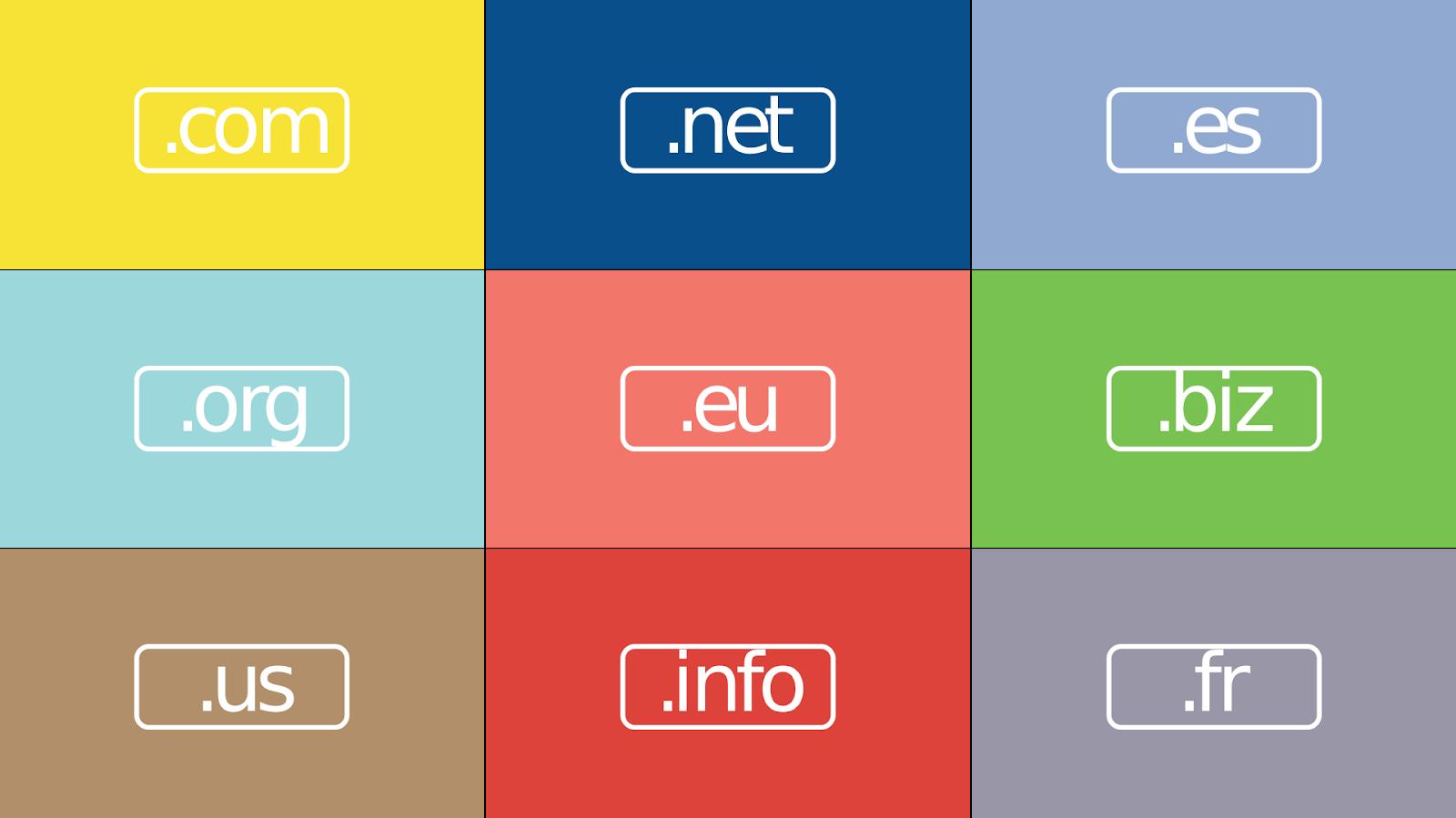Bagaimana Cara Memilih Nama Domain Yang Tepat Untuk Blog atau Website Tips Memilih Nama Domain Untuk Web dan Blog Pribadi