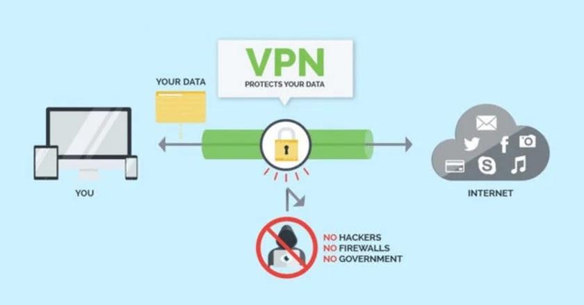 لماذا عليك استعمال VPN عندما تشغل خدمات IPTV ؟! لابد أن تعرف