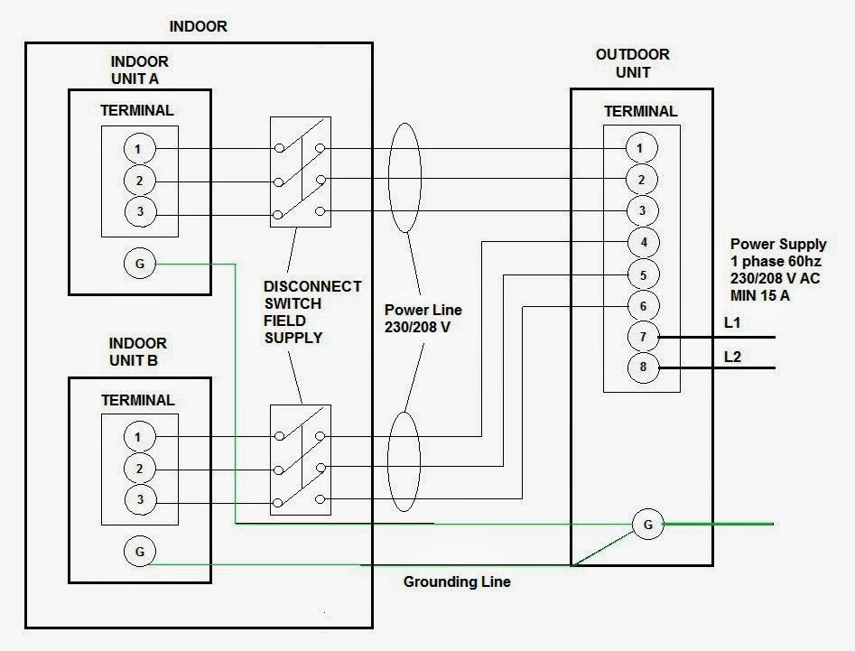 Multi+split+ 1?resize=665%2C506 mini split system wiring diagram wiring diagram  at crackthecode.co