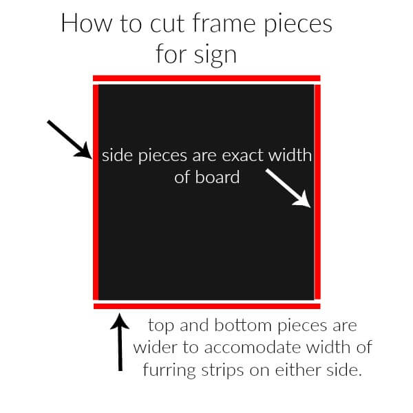 diagram for frame measurements