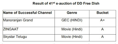 41st e-auction result, 41st e-auction dd freedish, 41st e-auction channels