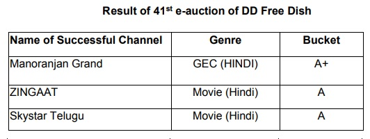 41st e-auction : 3 Channels won the slot of DD Freedish