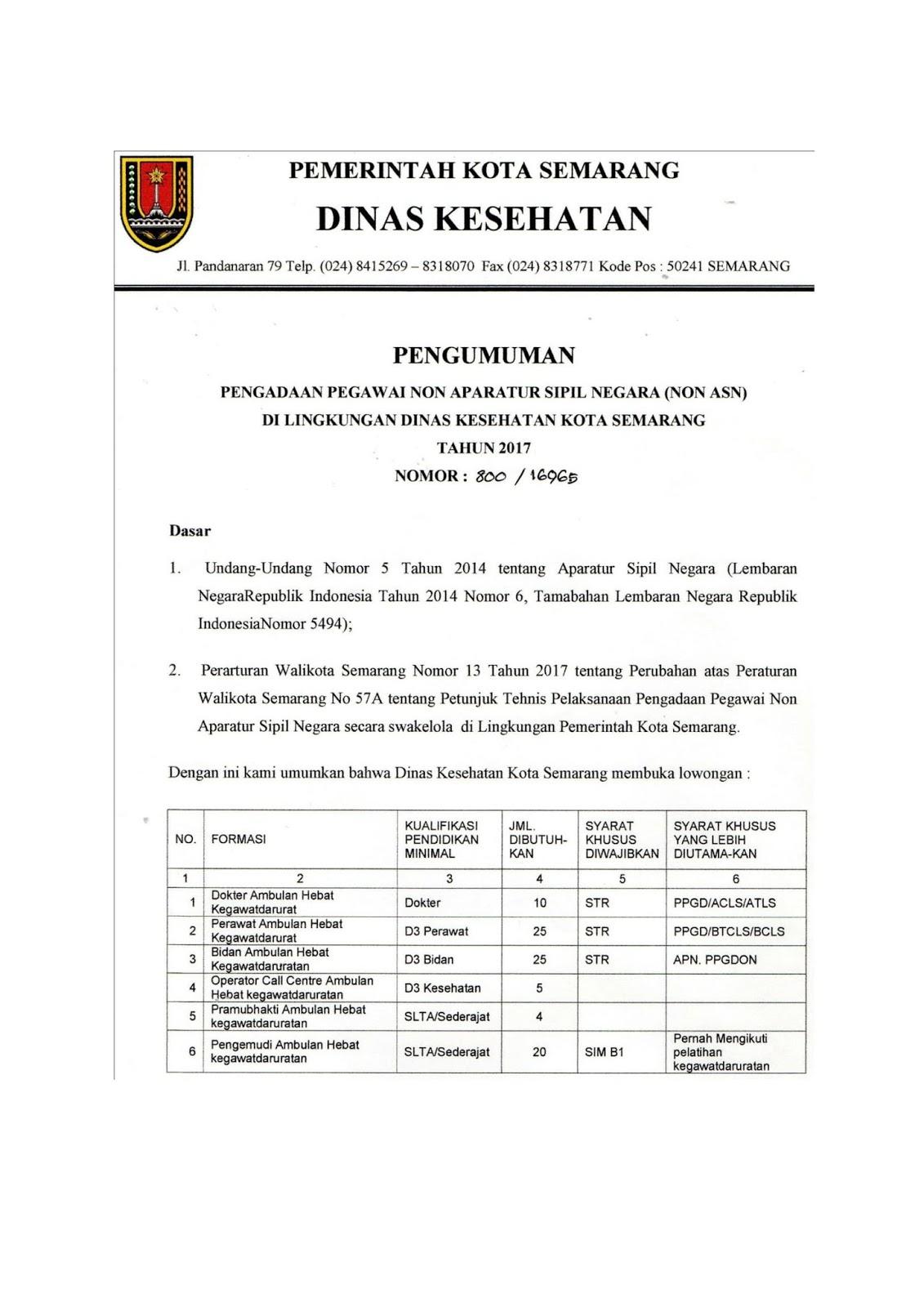 Lowongan Non Pns Dinas Kesehatan Semarang Tingkat Sma Smk D3 S1 Besar Besaran 831 Formasi Rekrutmen Lowongan Kerja Bulan Juni 2021